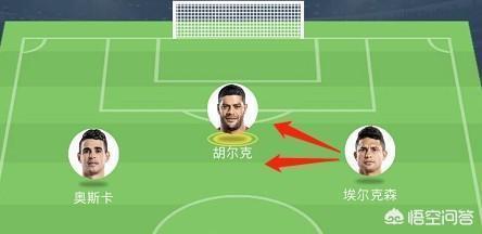 上海上港VS悉尼FC前瞻:胡爾克埃爾克森狀態不佳,艾哈有傷存隱患,你怎麼看?