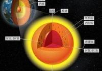 地球內部的燃燒是核聚變嗎?是氫核聚變嗎?