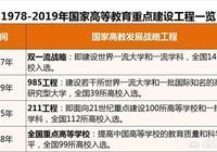 南昌大學與雲南大學哪個更好?