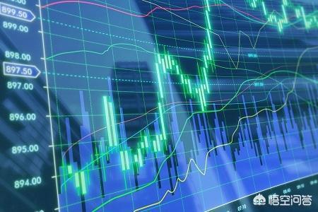 美國股市到底怎麼了?