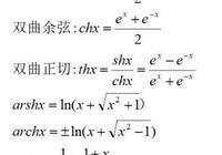 高等數學公式記不住那是因為你不經常用,收藏本帖記一輩子!