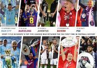 冠軍榮耀!本菲卡6年5冠,阿賈克斯三冠王收官仍要參加歐冠資格賽