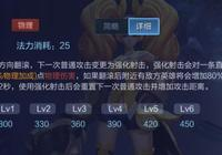 王者榮耀:孫尚香後期六神裝無敵輸出,魯班后羿一炮也受不了。