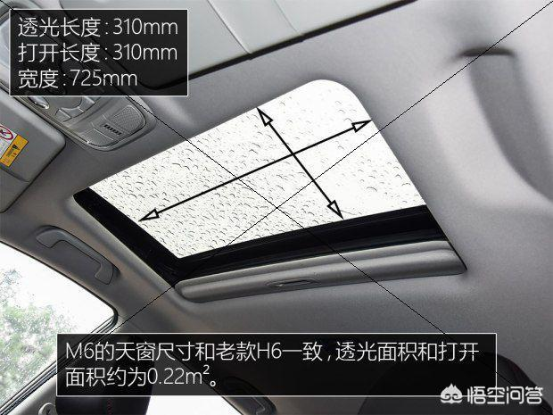 考慮入手哈弗M6還是新遠景SUV國六版,老鐵們幫我拿主意,到底選哪款比較好?
