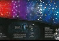 中微子是意識的極微之微?意識創造宇宙、萬物、生命?