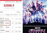 《復聯4》從1天5億到5天1億,只隔了四天,已是全球最牛粉絲電影