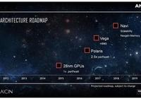 AMD顯卡新爆料洩露天機 PS5會是一臺怎樣的性能怪獸