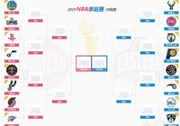 馬刺不敵掘金,火箭險勝爵士,費城76人擊潰籃網,4月21號NBA季後賽結果有哪些變化?