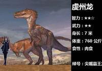 亞洲十大食肉恐龍排行,亞洲恐龍誰最強?
