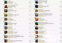 俄羅斯Google Play暢銷榜T20中國遊戲多達10款