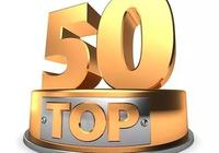 全球頂級藥企年度50強排名出爐!中國兩家公司首上榜丨醫麥猛爆料