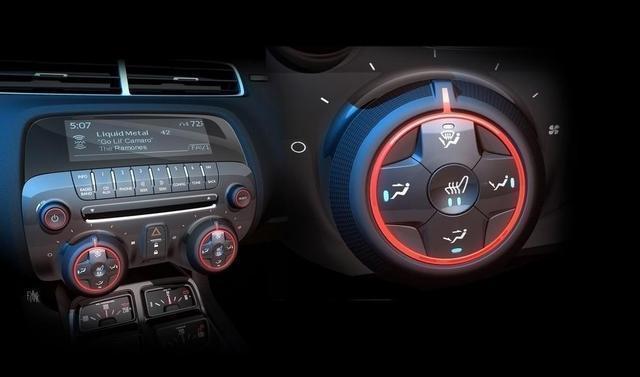車上應放哪些汽車用品?