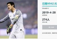 上海申花球迷眾籌換門將?多達274人蔘與,目前已申請退款
