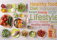 健身:健康飲食的重要性