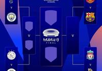 歐冠八強抽籤名單已出,誰的籤位最好?誰的籤位最差?