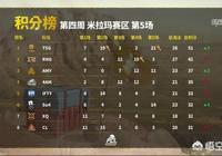 PCL第四周4AM、IFTY攜手共進決賽,網友表示AV組合再現,你怎麼看?