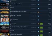 Steam一週銷量榜:最難遊戲成功連冠,低配版塞爾達空降第二