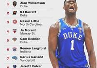 NBA,2019年準狀元錫安·威廉姆斯最可能會花落誰家呢?