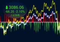 A股可转债热潮袭来,会成为投资者的香饽饽吗?