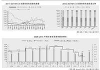 中信證券:從三大主線挖掘電力行業投資機會