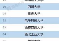 """""""雙一流""""高校名單,湖南僅佔3%,真對不起那麼好的基礎教育"""