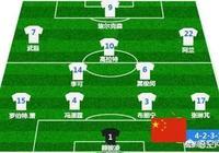 中國足壇在變革,國際足壇在變革,中國足球是否迎來新紀元?