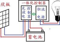 太陽能路燈基礎知識