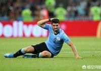烏拉圭的經濟狀況如何?