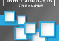 7月:六大車企集團銷量龍虎榜