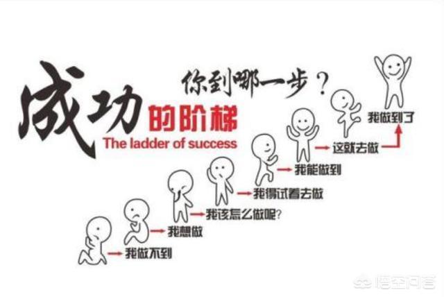 機會與個人努力相比較哪一個更為重要?