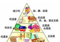 糖友控制血糖的5條飲食黃金法則!這8類食物可以放心吃