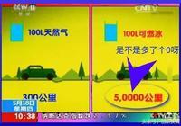 科技觀察|100升可燃冰,汽車5萬公里,古代武術教頭算的?