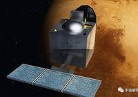 火星探測,中日都失敗,印度居然能成功!成本卻還不夠拍一部電影
