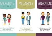 """美國的""""00後""""是怎樣的一代人?"""