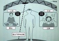 生命的振動,地球的腦波——舒曼共振波是意識波?