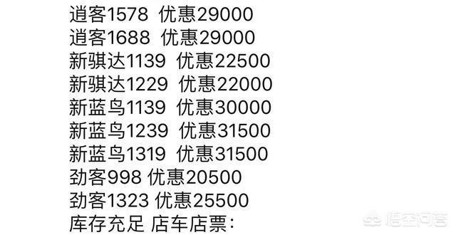 預算15萬,起亞智跑、現代ix35、哈弗h6和逍客,應該如何選擇?