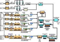 """水汙染控制與工程""""零排放""""工藝"""