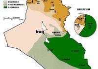 伊拉克派別分佈圖