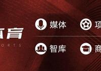 2019年世界體育大會落幕,開啟2020年北京週期