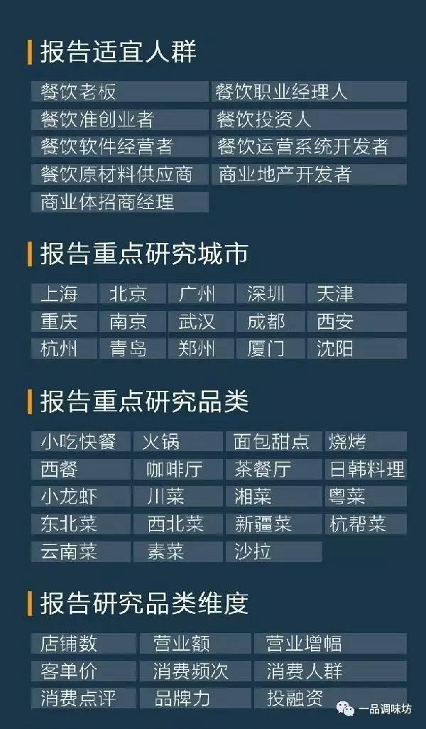 2017年中國餐飲數據公佈!吸金王是它!