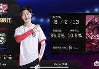 """hero拿出招牌組合""""東皇加干將"""",久誠輸出僅35%卻拿到mvp,網友表示不服,你覺得呢?"""