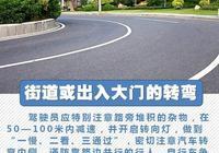 彎路駕駛技巧