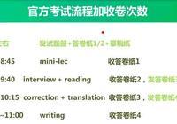 英語專八難度大嗎?