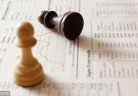 回顧本週市場:究竟是打板同質化嚴重、還是市場本質的調整