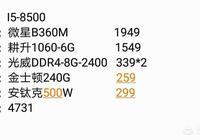 你是如何選購臺式機的?在京東淘寶上買整機和自己買散件組裝哪個划算靠譜?