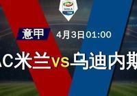 意甲比賽預測:AC米蘭vs烏迪內斯 AC米蘭狀態堪憂