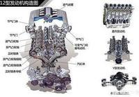 為什麼同是1.5T發動機,哈弗H6和長安CS75比奇瑞瑞虎8的馬力要大?