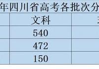 為什麼四川2019高考文科分數線下降了這麼多、理科試卷這麼難反而分數線比去年還高?