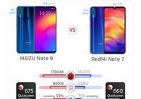 魅族Note 9對標Redmi Note 7?魅族很明顯在碰瓷小米