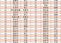 哪個地方的土豪最多?看最新出爐的全國百強縣榜單
